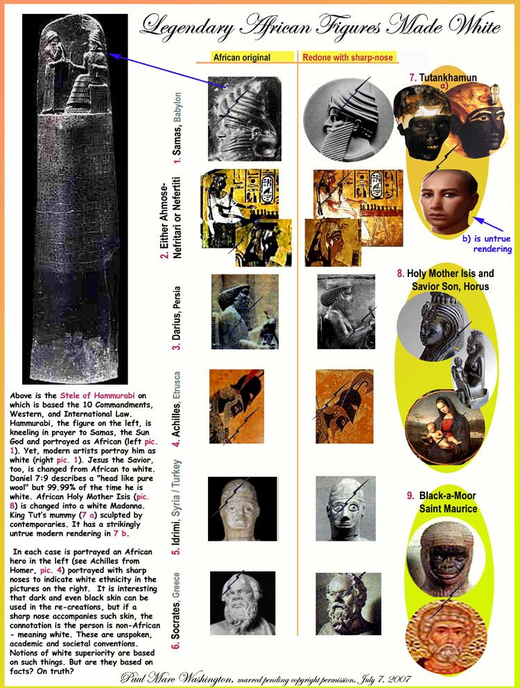 TEXTHERE..art, art history, Paul Marc Washington, paleoneolithic@yahoo.com
